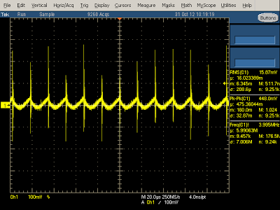KMS charger output at 2A, showing the effect of the switching frequency.