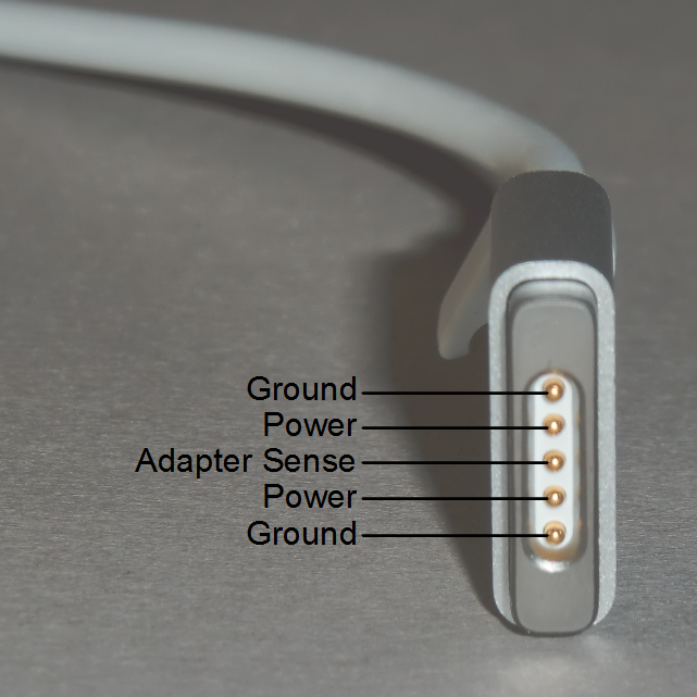 Macbook Charger Teardown The Surprising Complexity Inside Apples