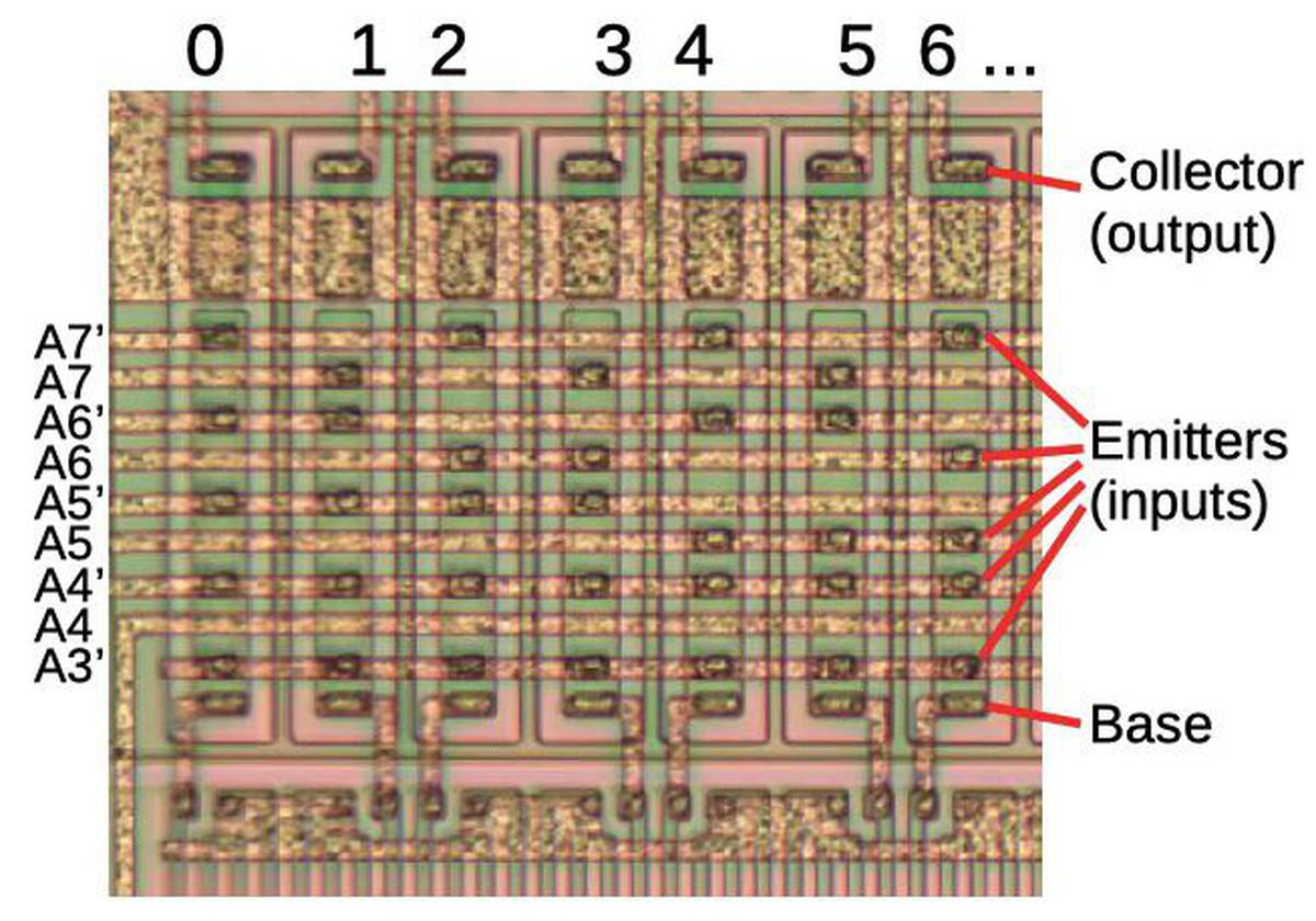 Part of the column address decoder. Each (vertical) transistor decoded a particular address, determined by which address lines are connected to the emitters. There were 32 columns in total.