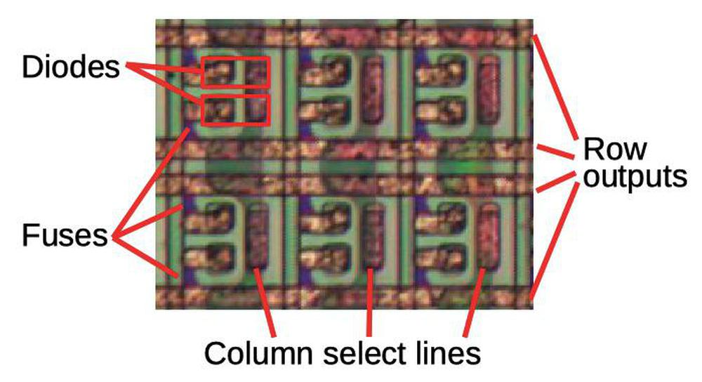 12 bits in the memory array. Each bit has a diode and fuse between a column select line and a row line.