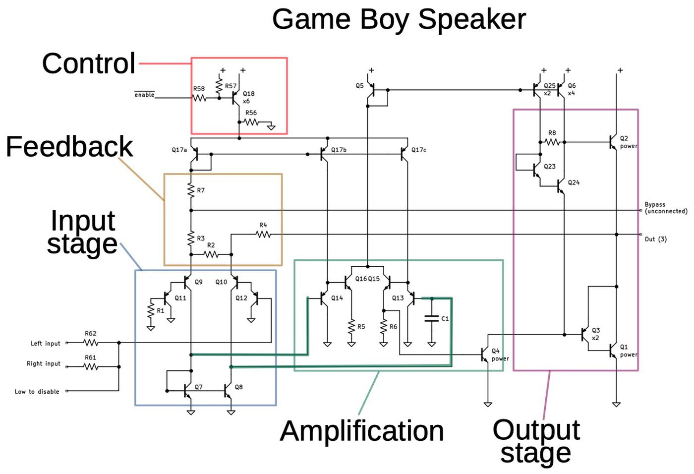 Schematic of the speaker amplifier in the Game Boy audio amplifier chip.