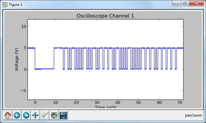 Four Rigol oscilloscope hacks with Python