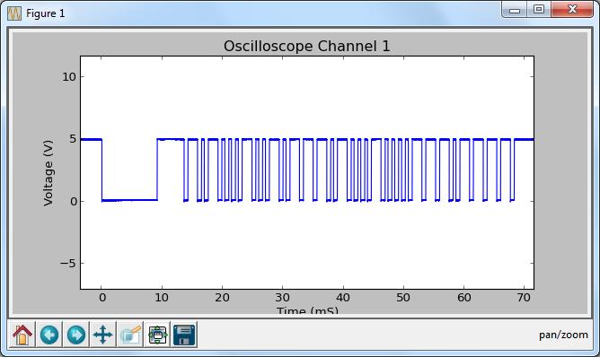 Four Rigol oscilloscope hacks with Python