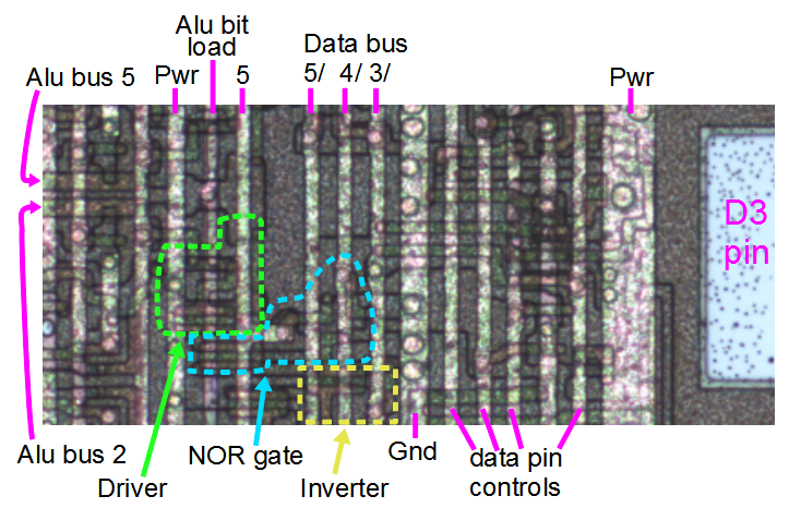 Why the Z-80's data pins are scrambled