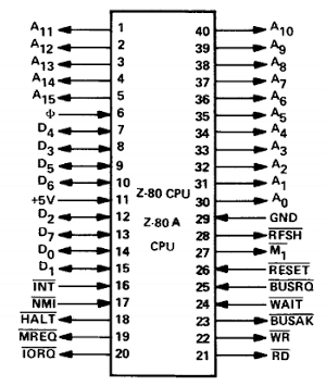 Pinout of the Z-80, from the Zilog Data Book.