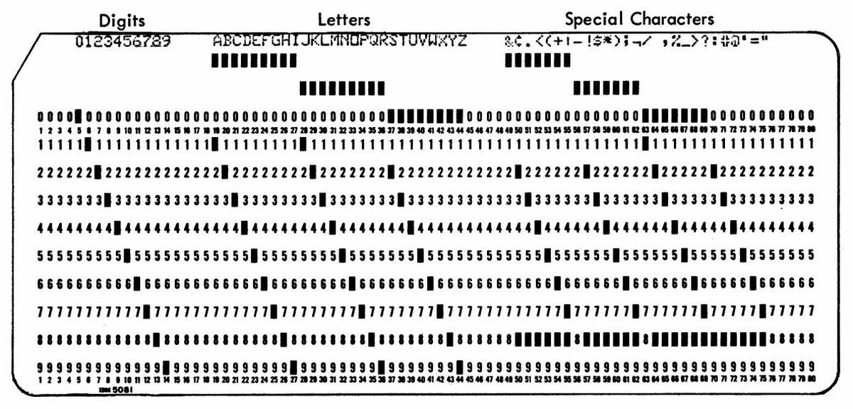 Punch card code, from IBM 29 Card Punch Reference Manual.
