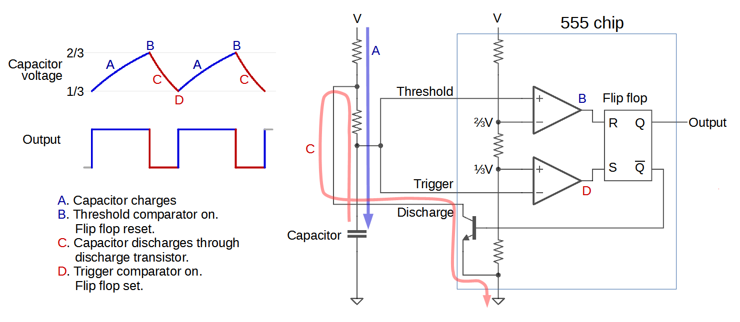 555 Timer Teardown Inside The Worlds Most Popular Ic Transistor Current Source Diagram Showing How Can Operate As An Oscillator