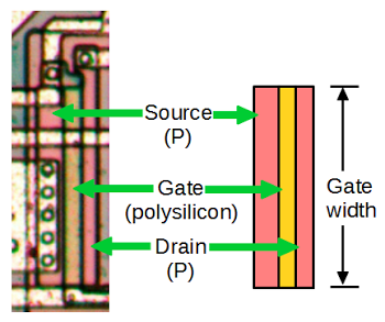 Die photo of a PMOS transistor in the LMC555 timer. A simplified diagram of the transistor is on the right.