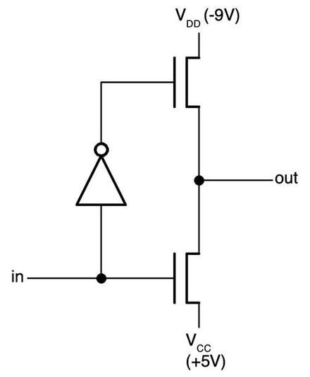 A superbuffer provides a fast, high-current output in both directions.