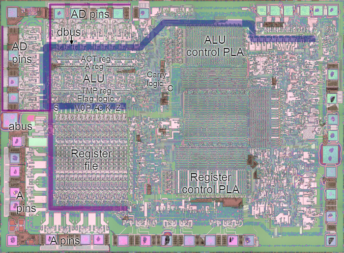 Photograph of the 8085 chip showing the location of the ALU, flags, and registers.