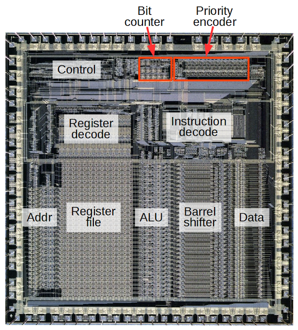 The ARM1 processor chip with major functional groups labeled. The bit counter and priority encoder used for the LDM/STM instructions are highlighted in red. These take up about 3% of the chip's area.