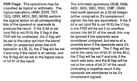 The ARM manual explains how arithmetic and logic operations update the flags differently.