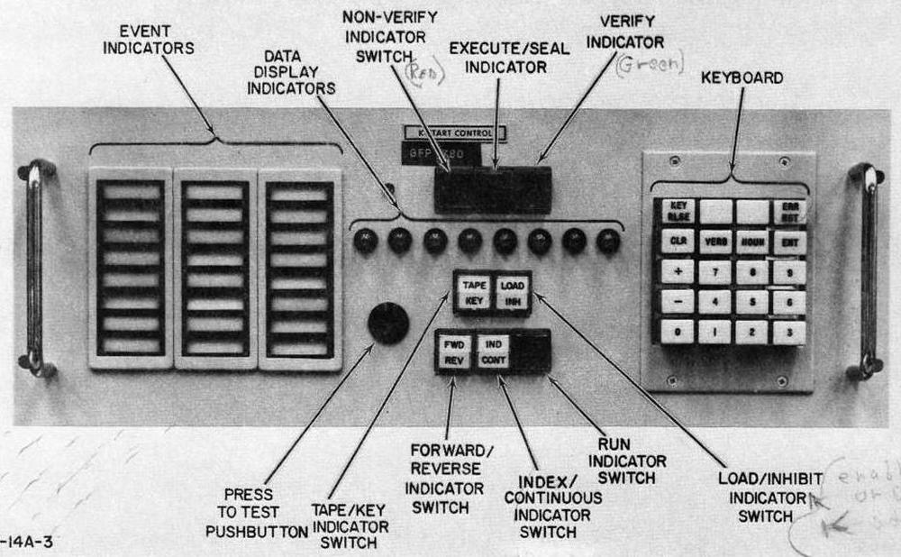 The K-START (Keyboard - Selections To Actuate Random Testing) panel is used to send commands to the Apollo Guidance Computer. From ACE-S/C Operator's Manual.