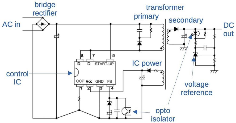 Power supply circuit using the A6151. This schematic is from the datasheet so it is close to the circuit in the power supply I examined, but not identical.