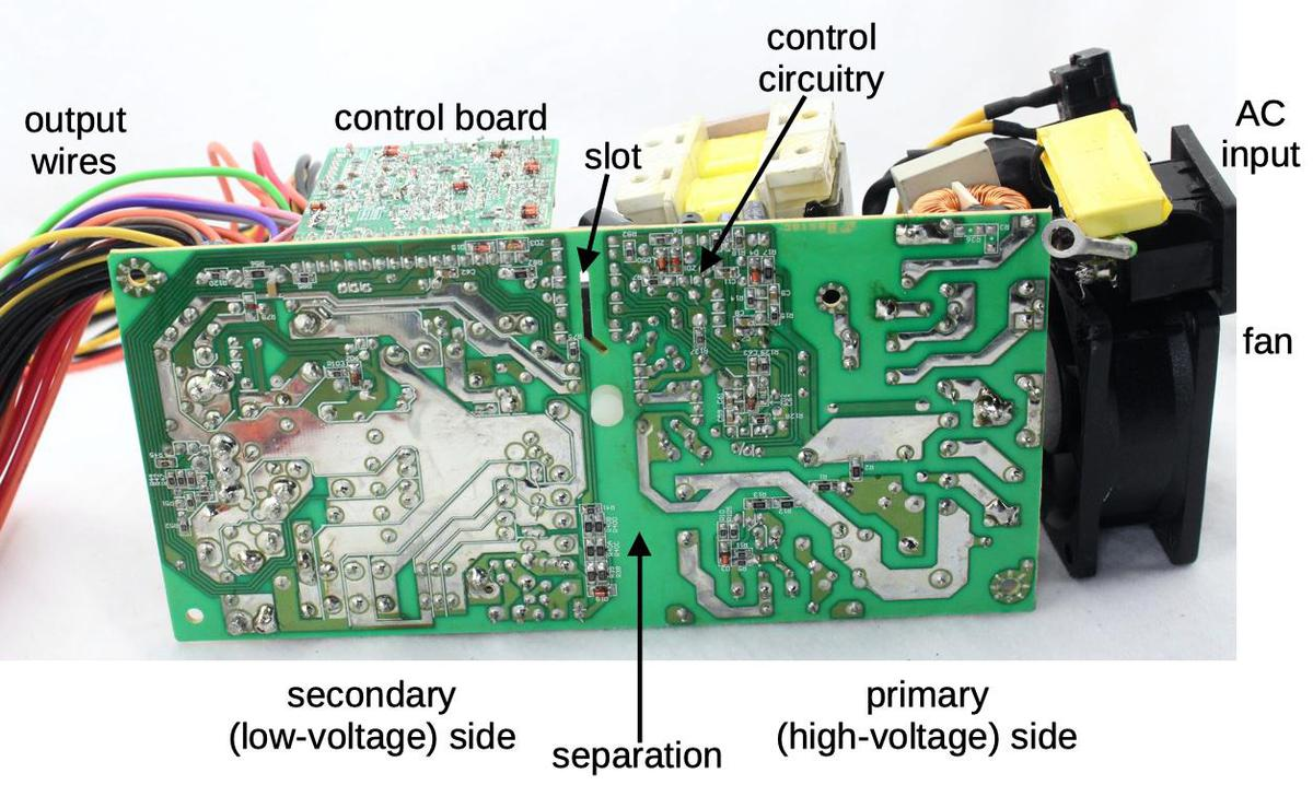 Underside of the power supply, showing the printed circuit board traces. Note that wide separation between the secondary-side traces on the left and the primary-side traces on the right. Also note the wide metal traces used for the high-current supply and the thin traces for control circuitry.