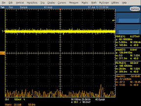 Low frequency spectrum of the Mili charger on 12V input.