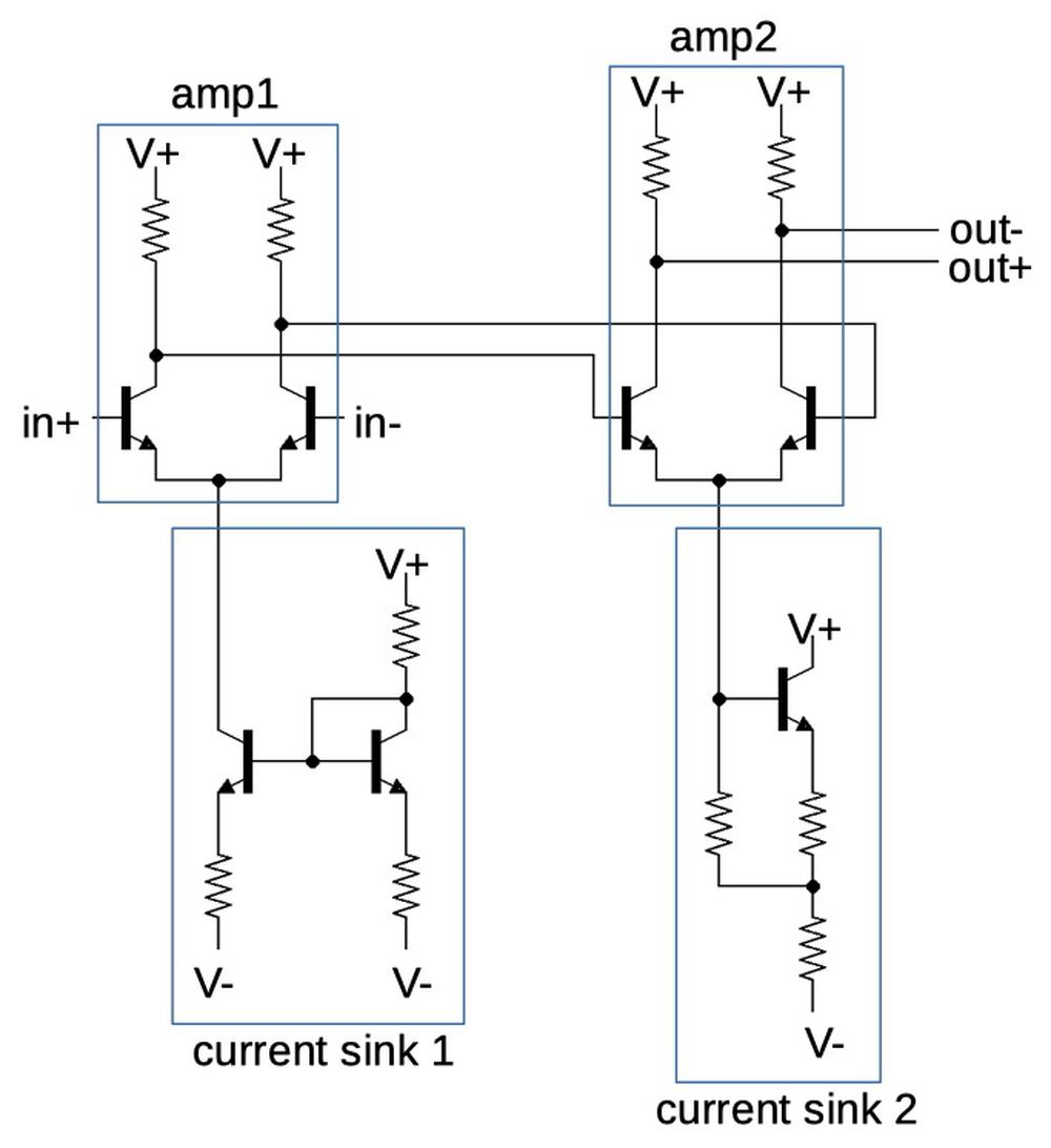 Schematic of one comparator.