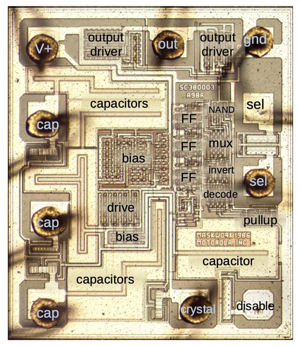 "The integrated circuit die with key blocks labeled. ""FF"" indicates flip-flops. ""sel"" indicates select pads. ""cap"" indicates pads connected to the internal capacitors."