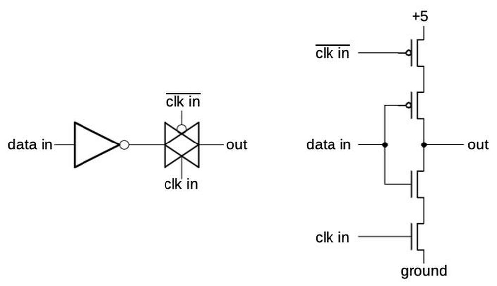 Implementation of a combination inverter / transmission gate.