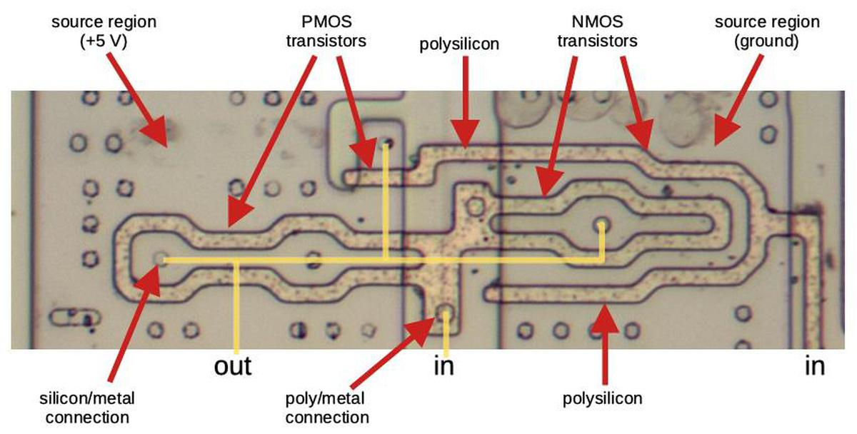 A NAND gate as it appears on the die.