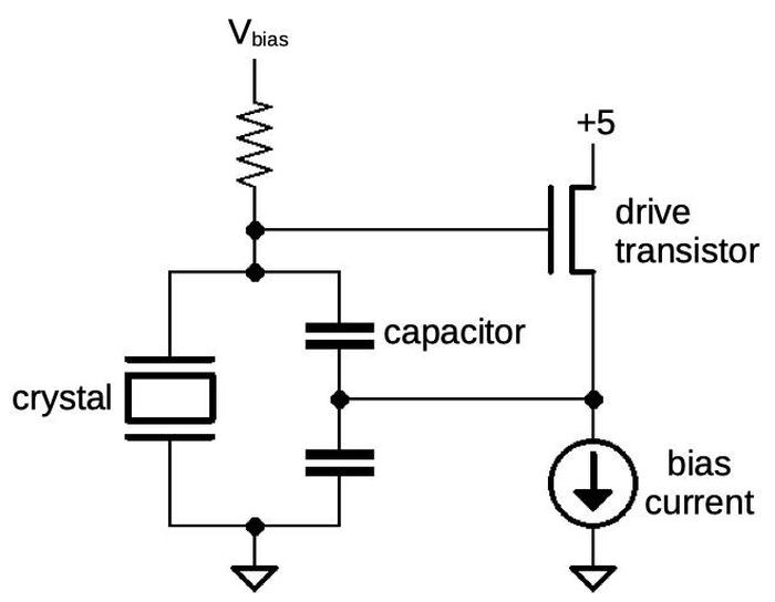 Simplified schematic of the oscillator.