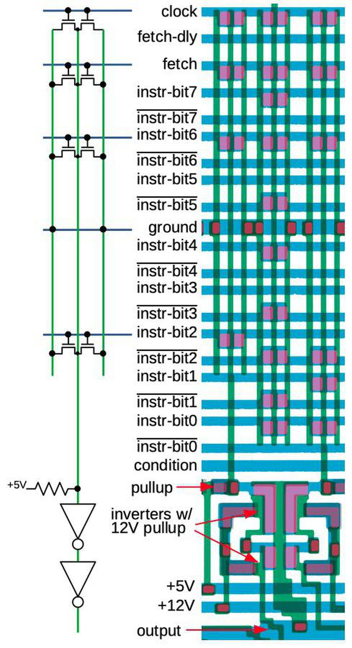 This diagram shows one of the decoder circuits in the Nanoprocessor. The schematic corresponds to the leftmost decoder of the three shown on the right.