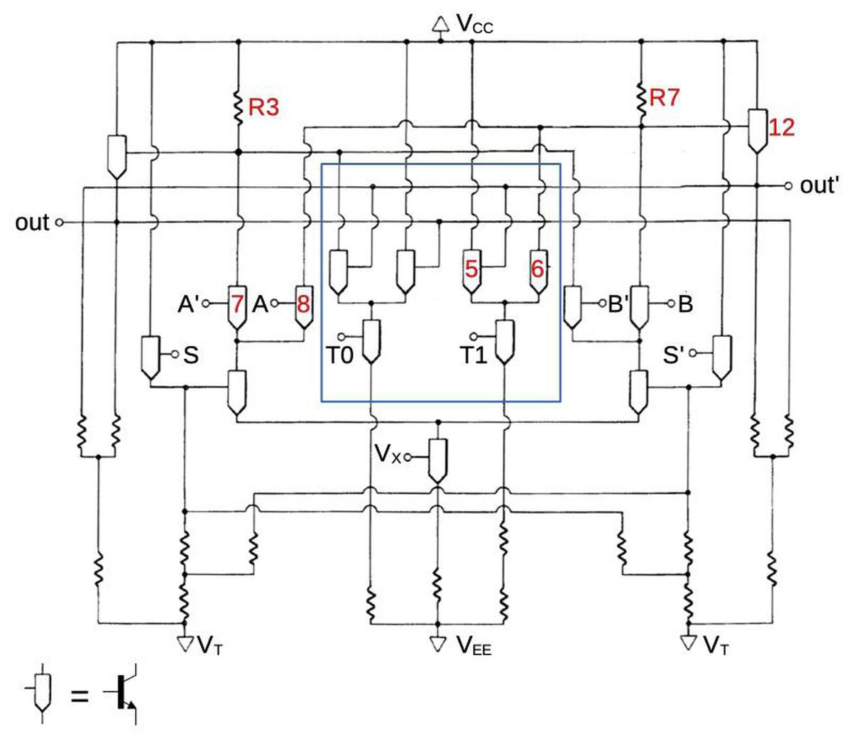 Schematic of the DCS logic gate, as implemented on the chip. Vcc and Vee are the power supplies for the collector and emitter respectively. Vx controls the current sink. Vt is the pull-down voltage for the emitter-followers, but I'm not sure what Vt stands for. The original schematic was for an AND gate; I modified it to show a SELECT gate.