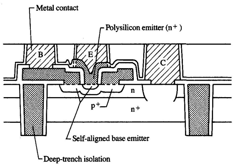 Cross-section of a transistor in the IC. From Advancing the state of the art in high performance logic and array technology.
