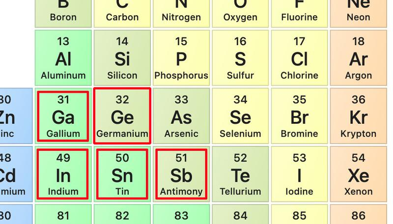 This excerpt of the periodic table shows key elements in transistor construction. Source: NCBI.