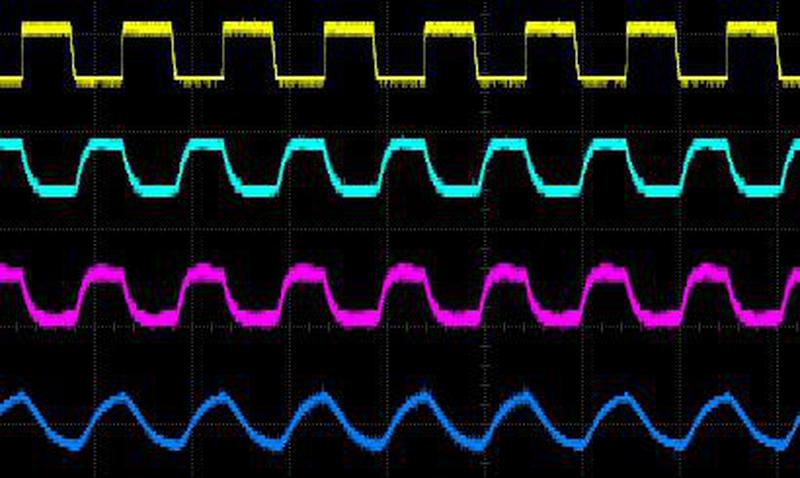 The square wave signal and the results after filtering.