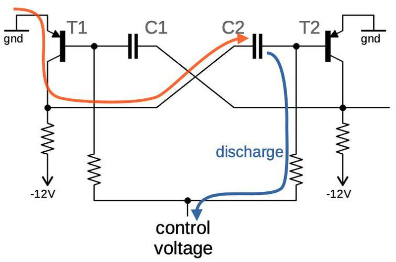 Schematic of the oscillator at the heart of the board.