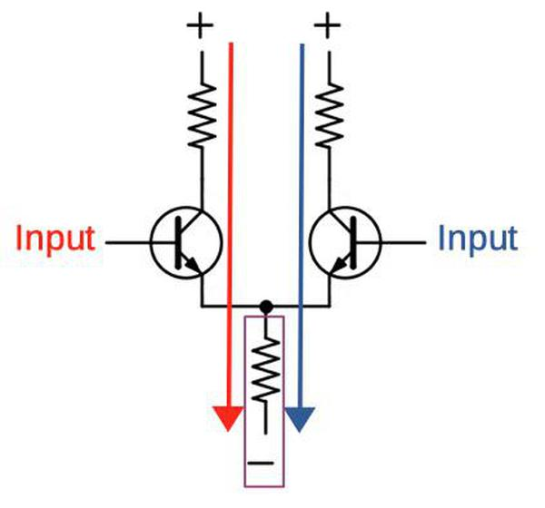 A differential pair amplifies the difference between the two inputs.