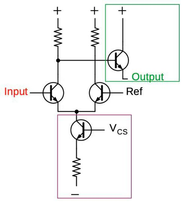 The differential pair can be modified to produce an ECL inverter.