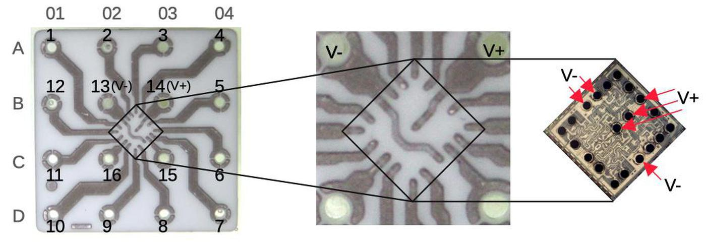 Diagram showing how the chip is mounted on the ceramic substrate. (The chip image has been mirrored to account for it being mounted upside down.)