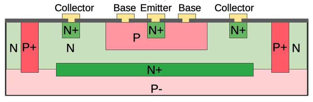 This diagram shows the internal structure of the chip's transistors, based on patent 3539876.