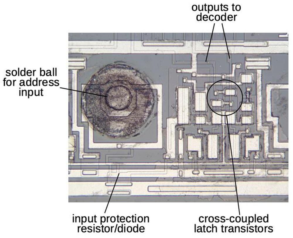 The circuitry for each address input.