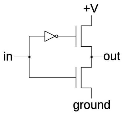 Adding two output transistors provides a higher-current output for the inverter.
