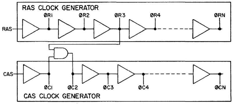 Conceptual diagram of the clock generation, from 16K—The new generation dynamic RAM.