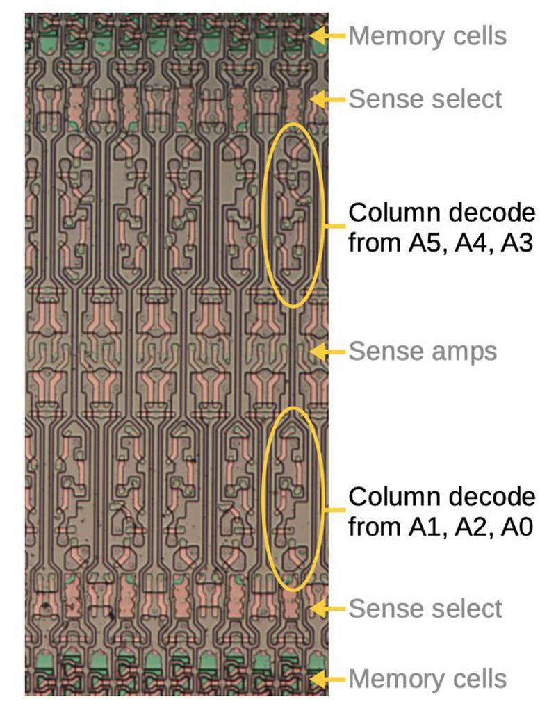 Five of the column decoders, with one highlighted.