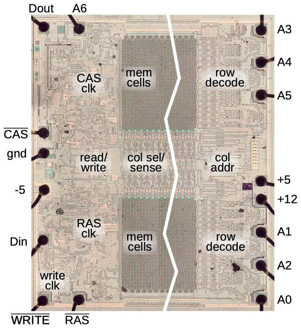 The 4116 die with key blocks labeled. Most of the memory cell area has been cut out.