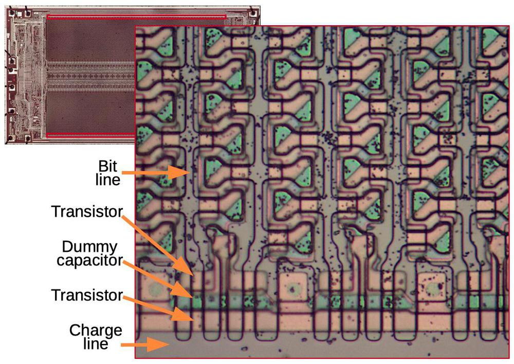 Dummy cells provide the threshold voltage for deciding if a bit is 0 or 1. The dummy cells are located at the top and bottom of the memory arrays. They are on the same bit lines as real memory cells.