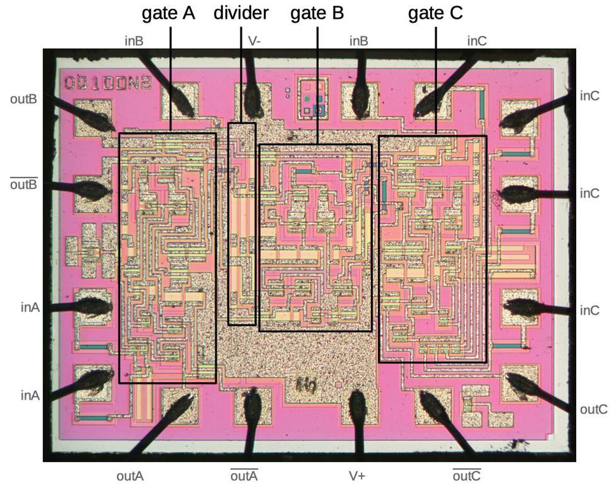 The die with major functional blocks labeled.