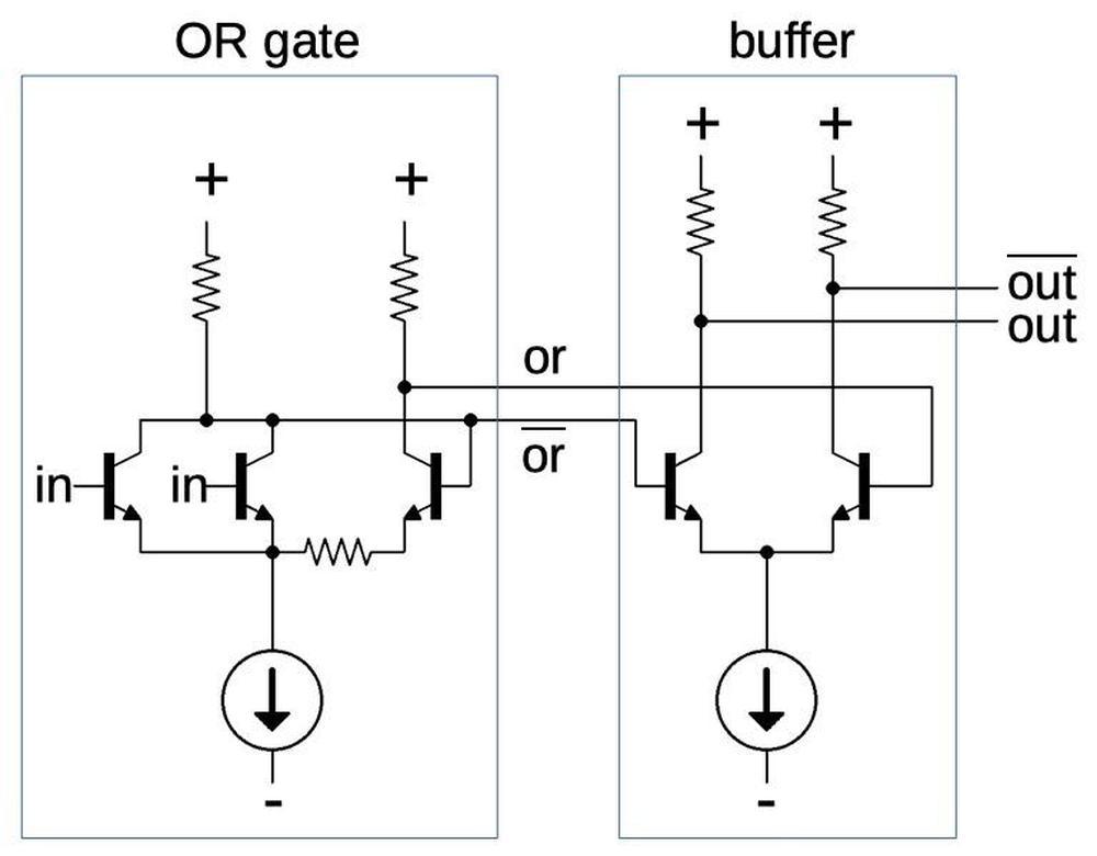Schematic of one logic gate.