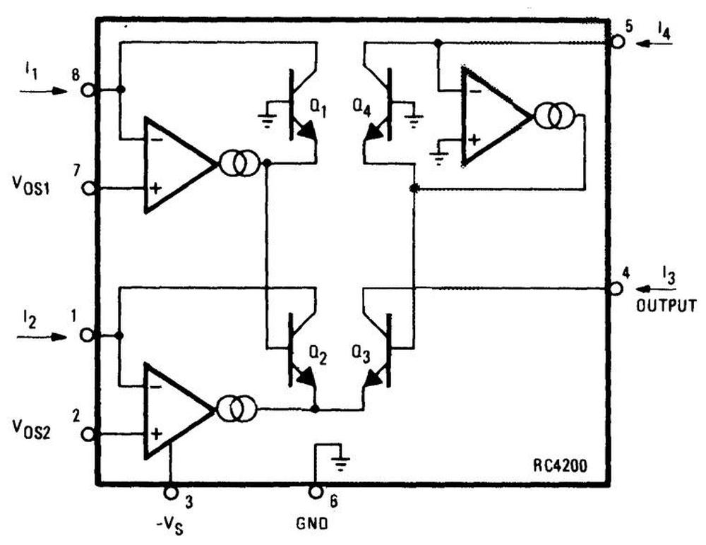Structure of the RC4200 multiplier, from the datasheet. Note that the supply voltage (pin 3) is negative. VOS1 and VOS2 are offset adjustment pins to improve accuracy.