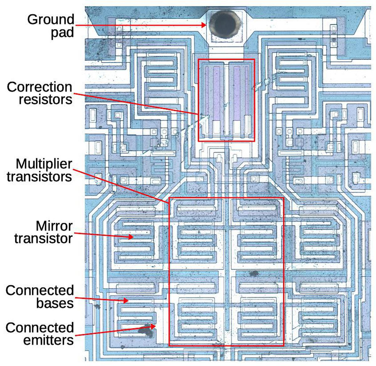 The main multiplier consists of four transistors. Each transistor has a mirror transistor generating the same current, used to correct for emitter resistance.