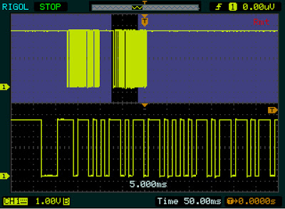 The zoom feature of the Rigol DS1052E oscilloscope.