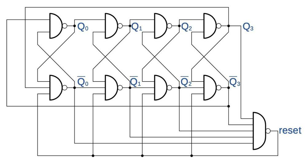 The 4-stage shift register.