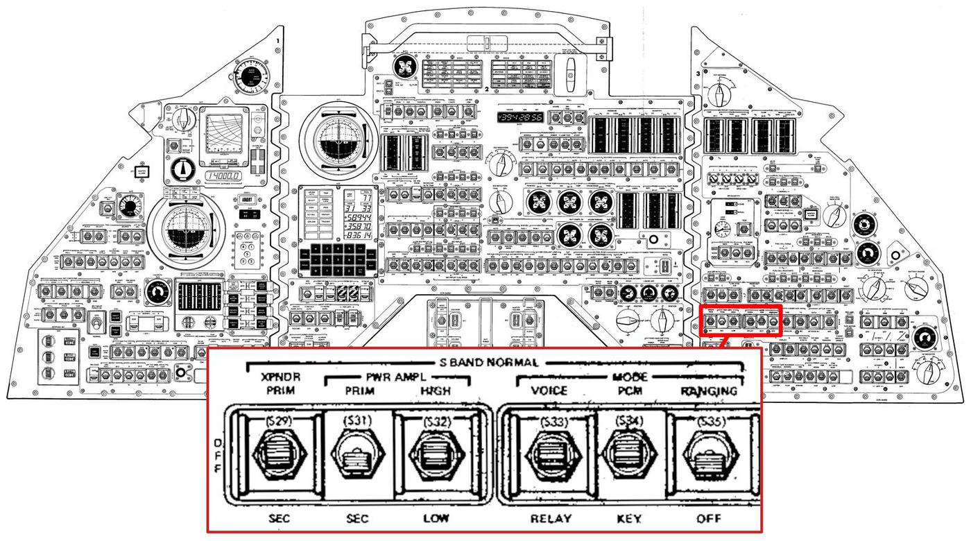 Astronauts controlled the amplifier through switches on the console. Diagram from Command/Service Module Systems Handbook p208.