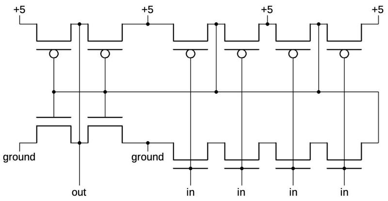 Schematic of the 4-input AND.