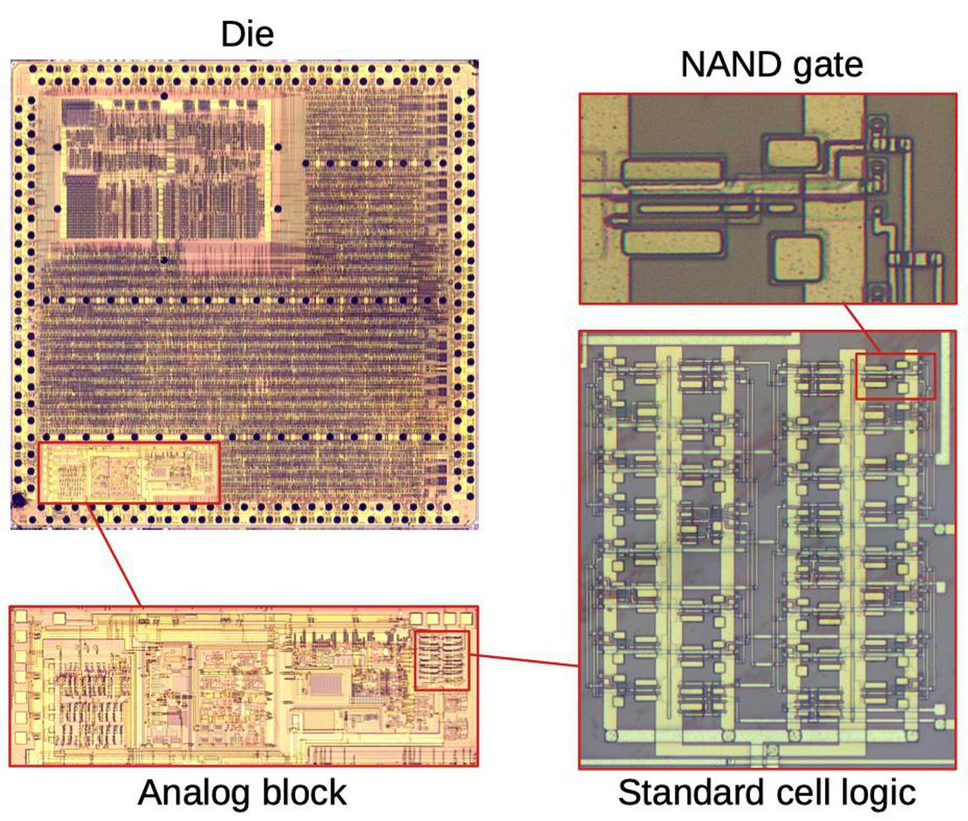 Zooming in on the die, the analog block, its standard-cell logic, and finally a single gate. Click this photo (or any other) for a larger version.